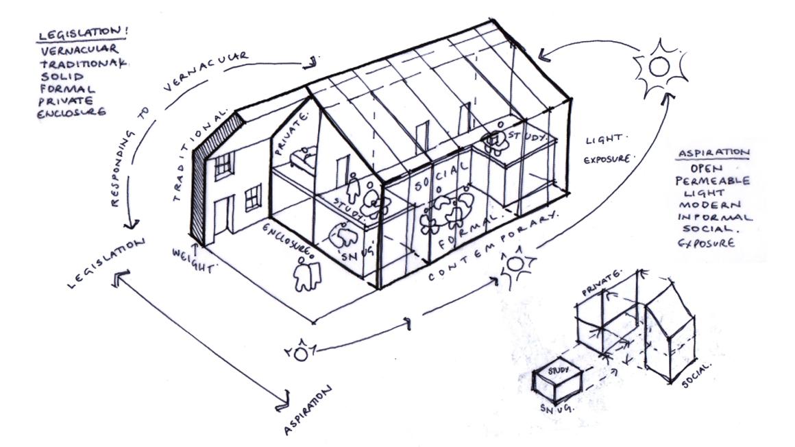 Chelmsford Essex Green Belt New Build House 01